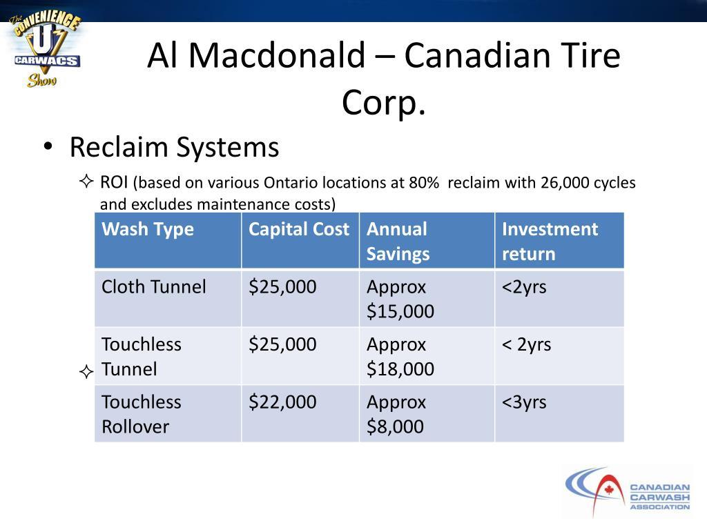Al Macdonald – Canadian Tire Corp.