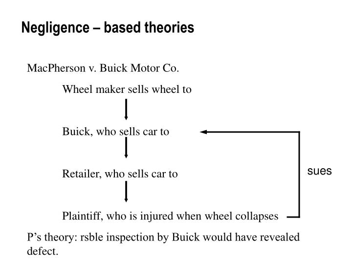 Negligence based theories