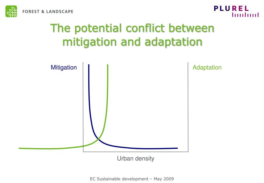 The potential conflict between