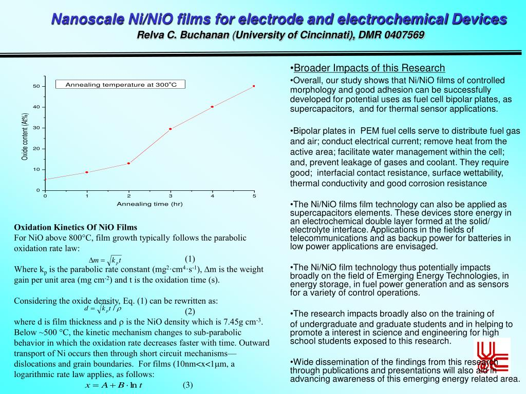 Nanoscale Ni/NiO films for electrode and electrochemical Devices