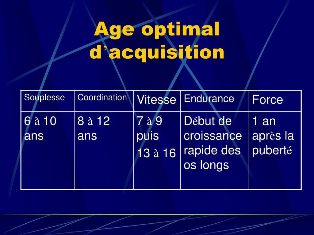 Age optimal d