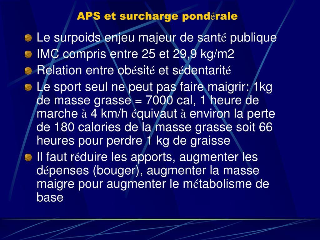 APS et surcharge pond