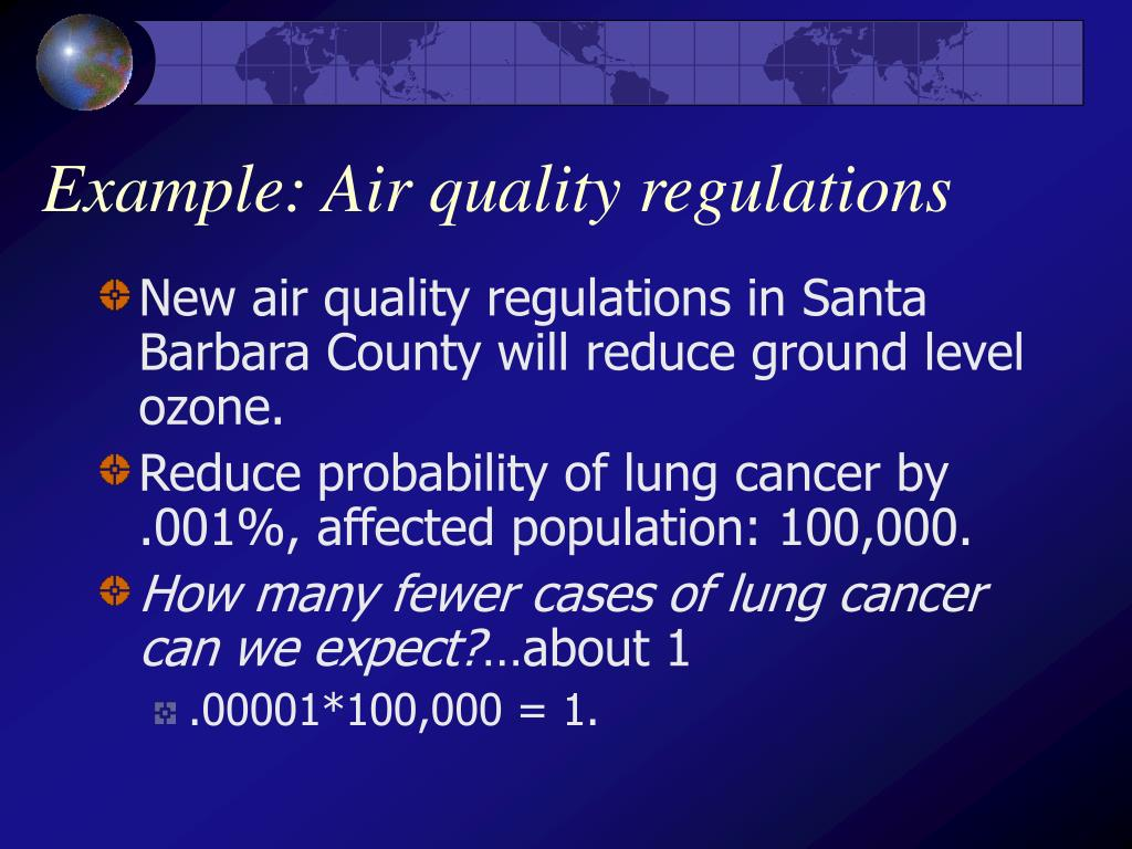 Example: Air quality regulations
