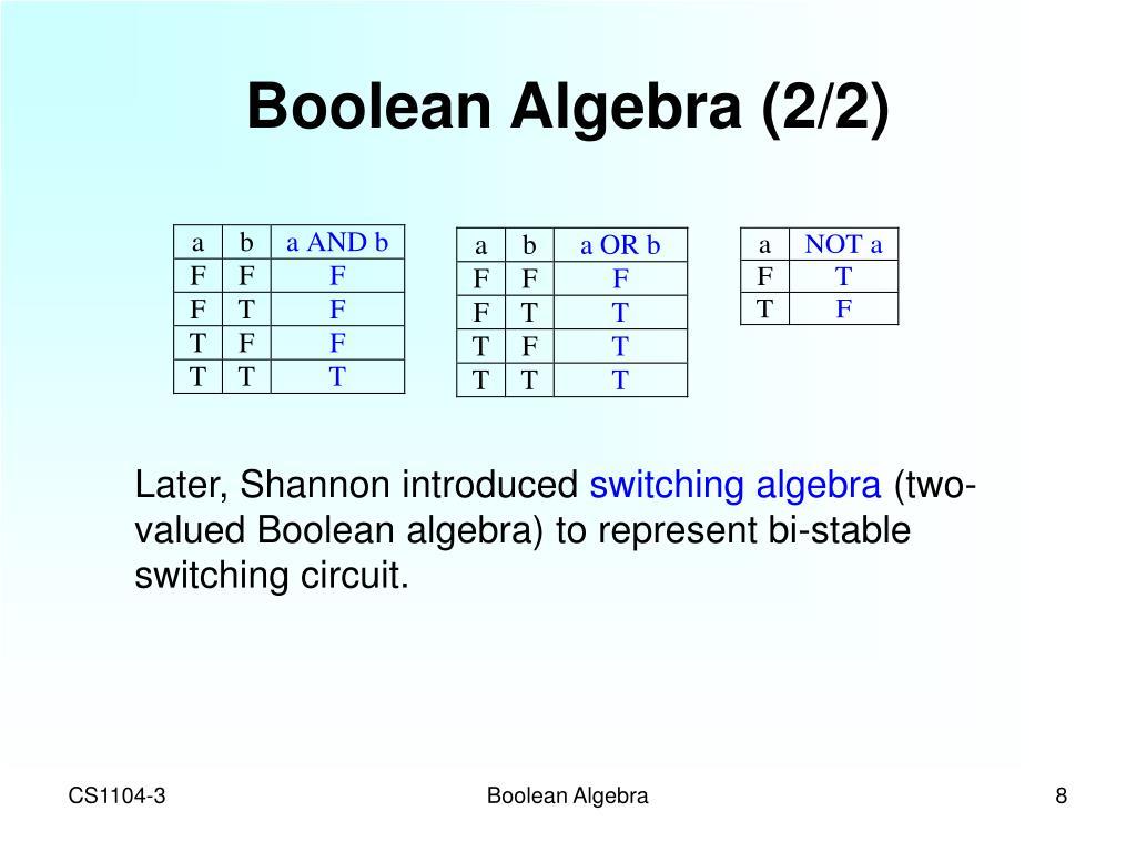 Boolean Algebra (2/2)