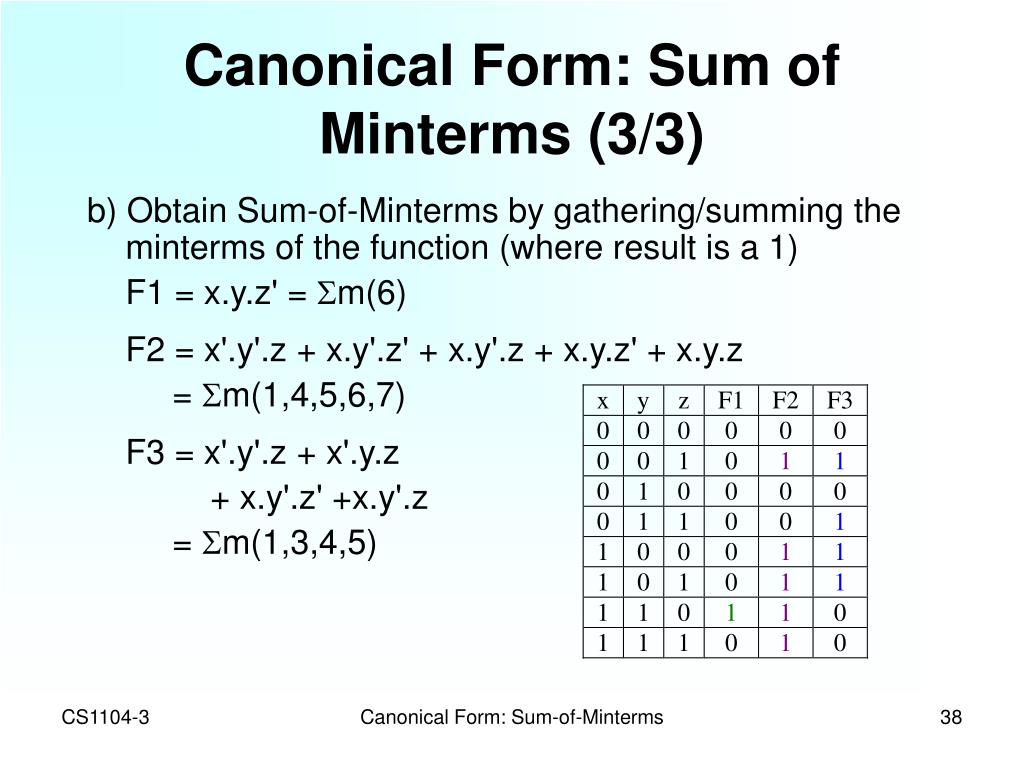 Canonical Form: Sum of Minterms (3/3)