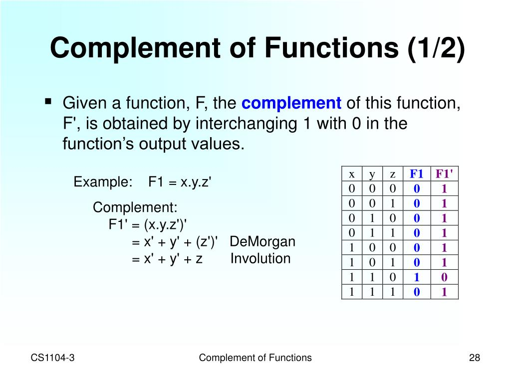Complement of Functions (1/2)