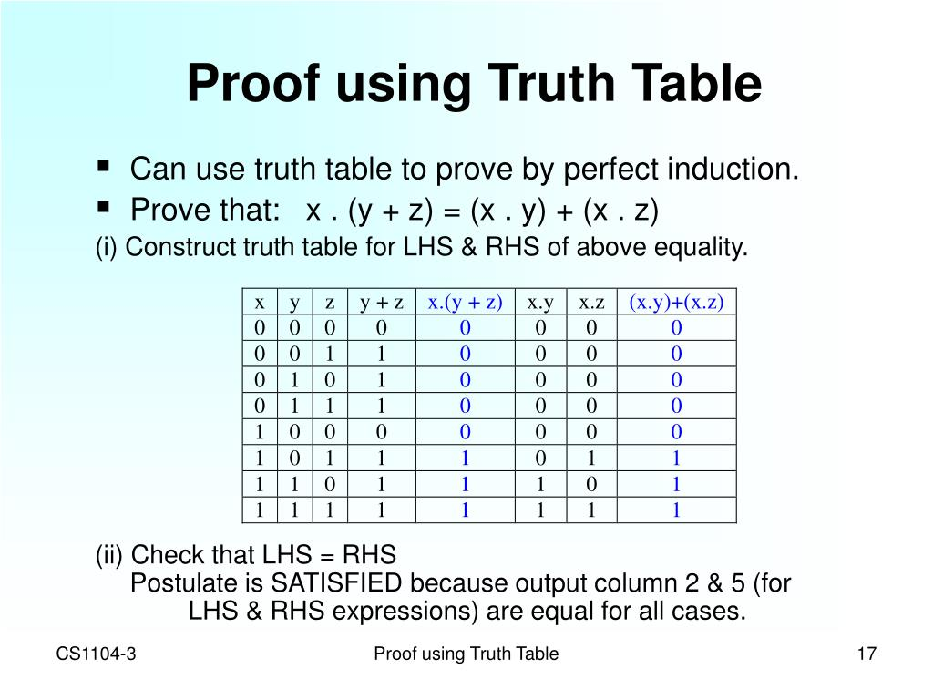 Proof using Truth Table