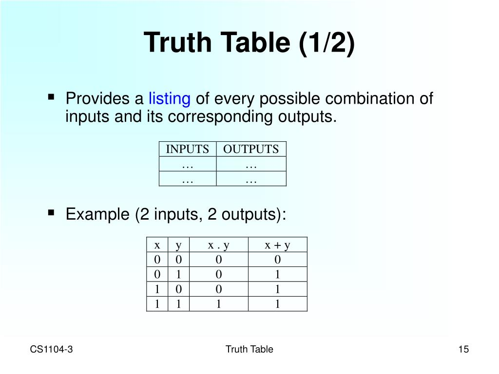 Truth Table (1/2)
