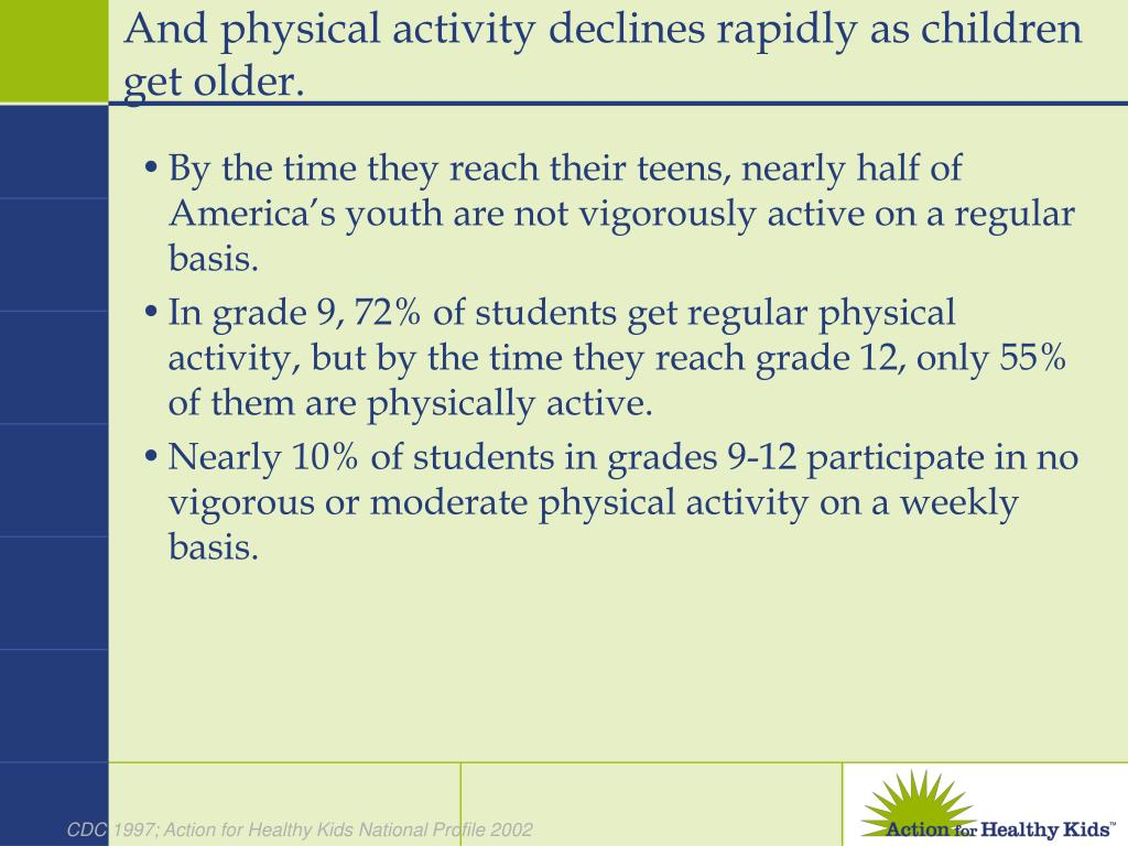 And physical activity declines rapidly as children get older.
