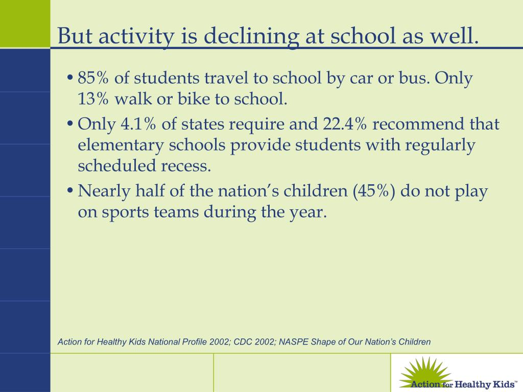 But activity is declining at school as well.