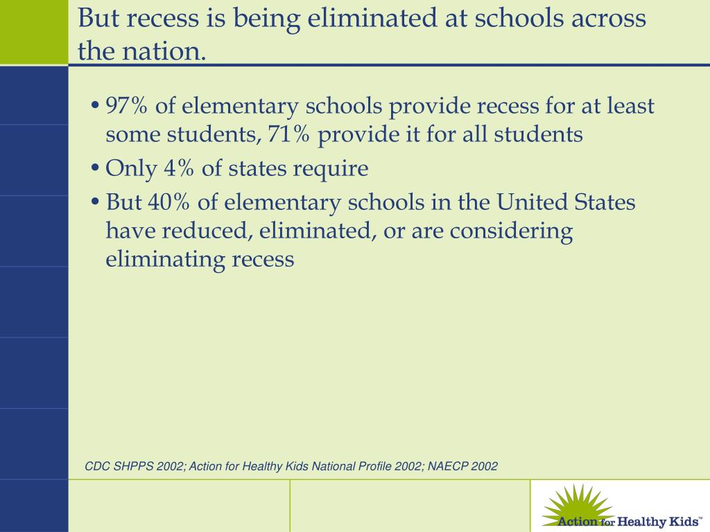 But recess is being eliminated at schools across the nation.