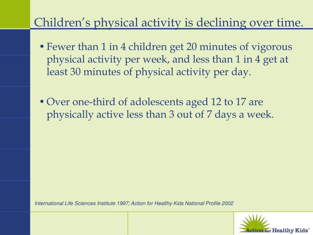 Children's physical activity is declining over time.