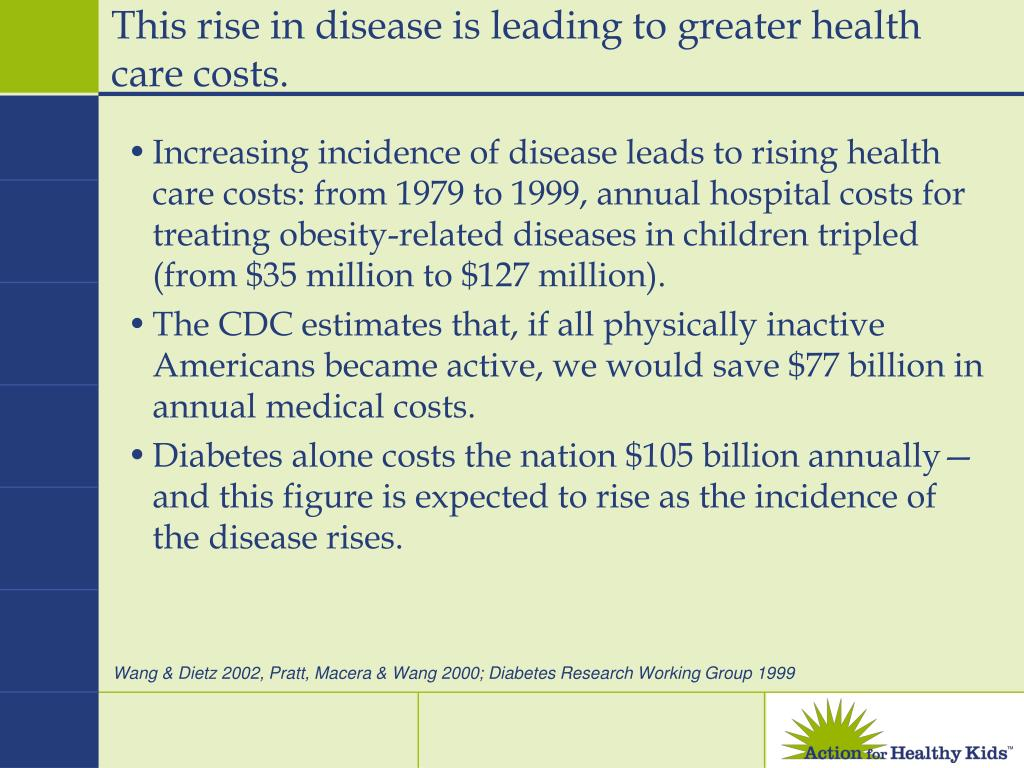This rise in disease is leading to greater health care costs.