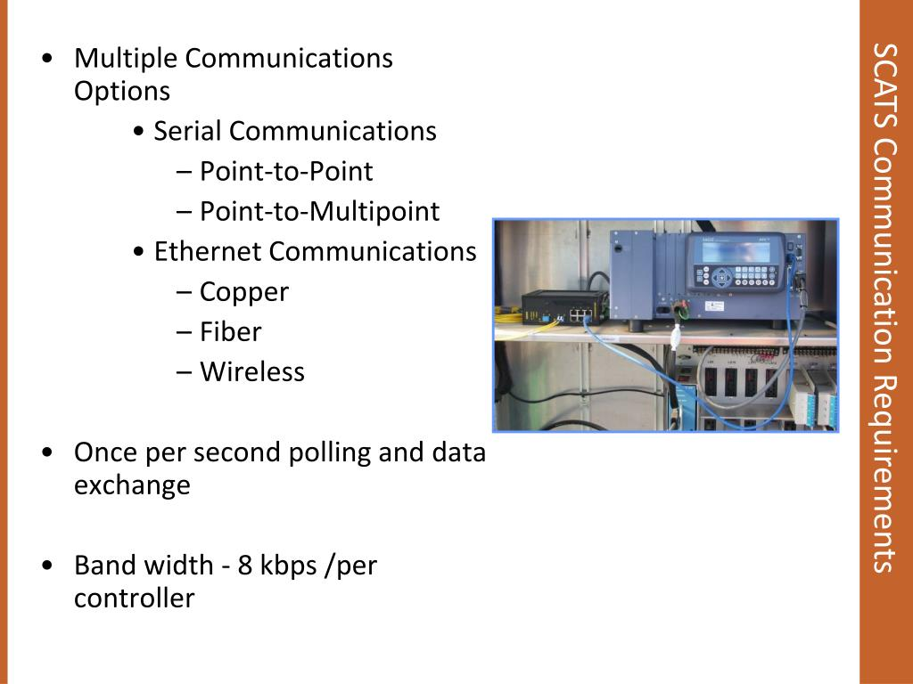 Multiple Communications Options