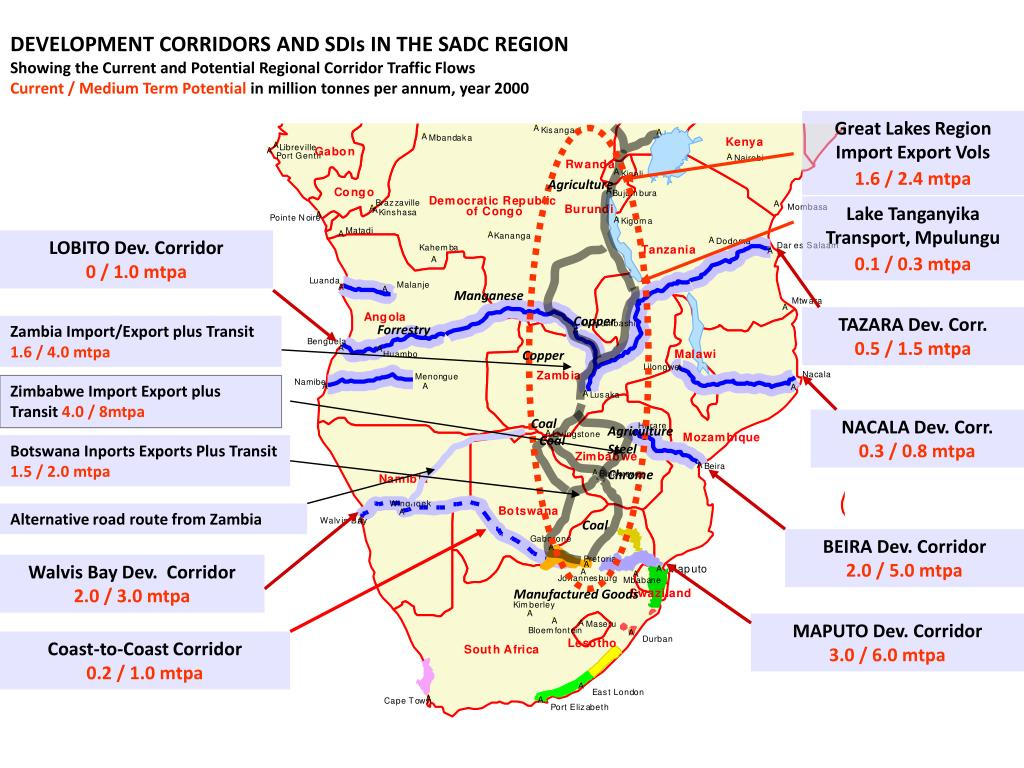DEVELOPMENT CORRIDORS AND SDIs IN THE SADC REGION