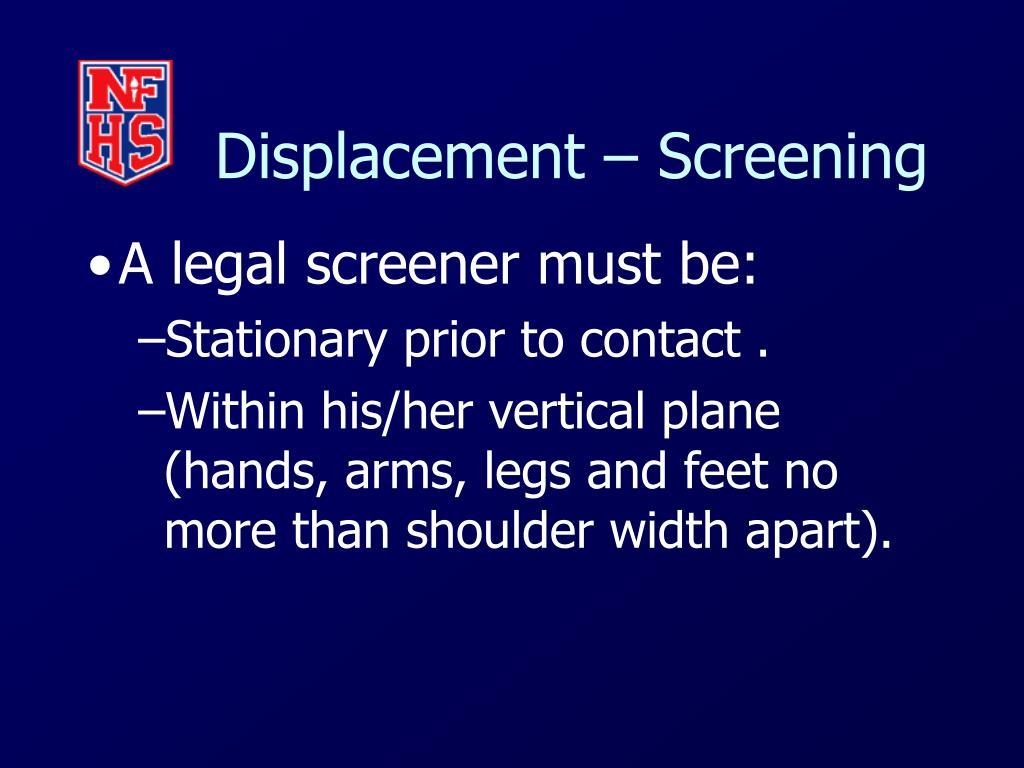 Displacement – Screening