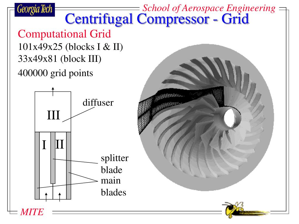 Centrifugal Compressor - Grid