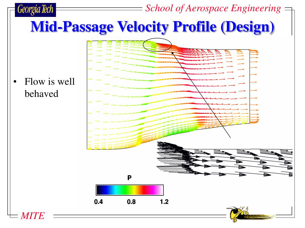 Mid-Passage Velocity Profile (Design)