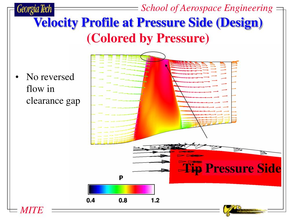 Velocity Profile at Pressure Side (Design)