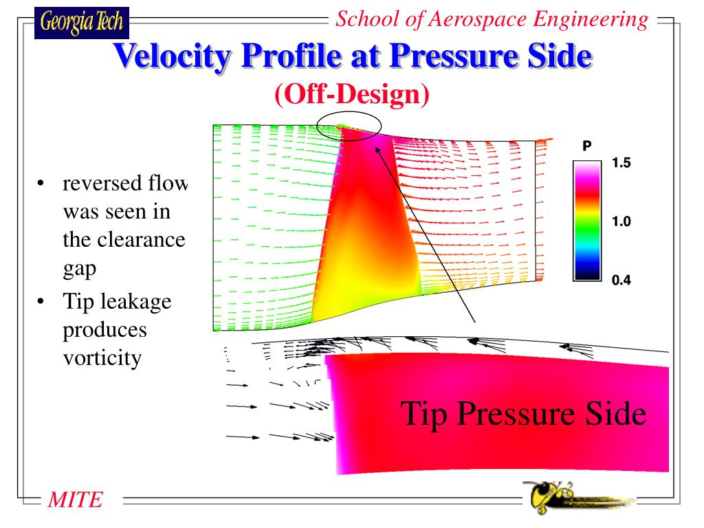 Velocity Profile at Pressure Side