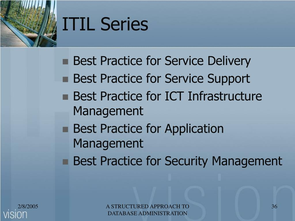 ITIL Series