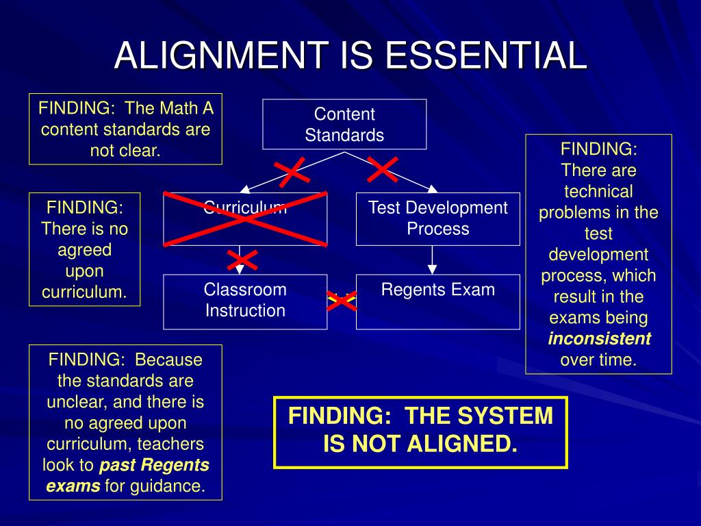 ALIGNMENT IS ESSENTIAL