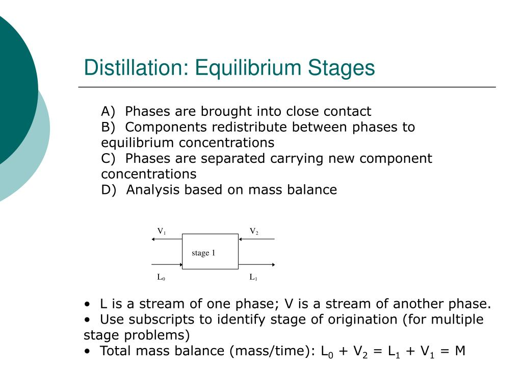 Distillation: Equilibrium Stages
