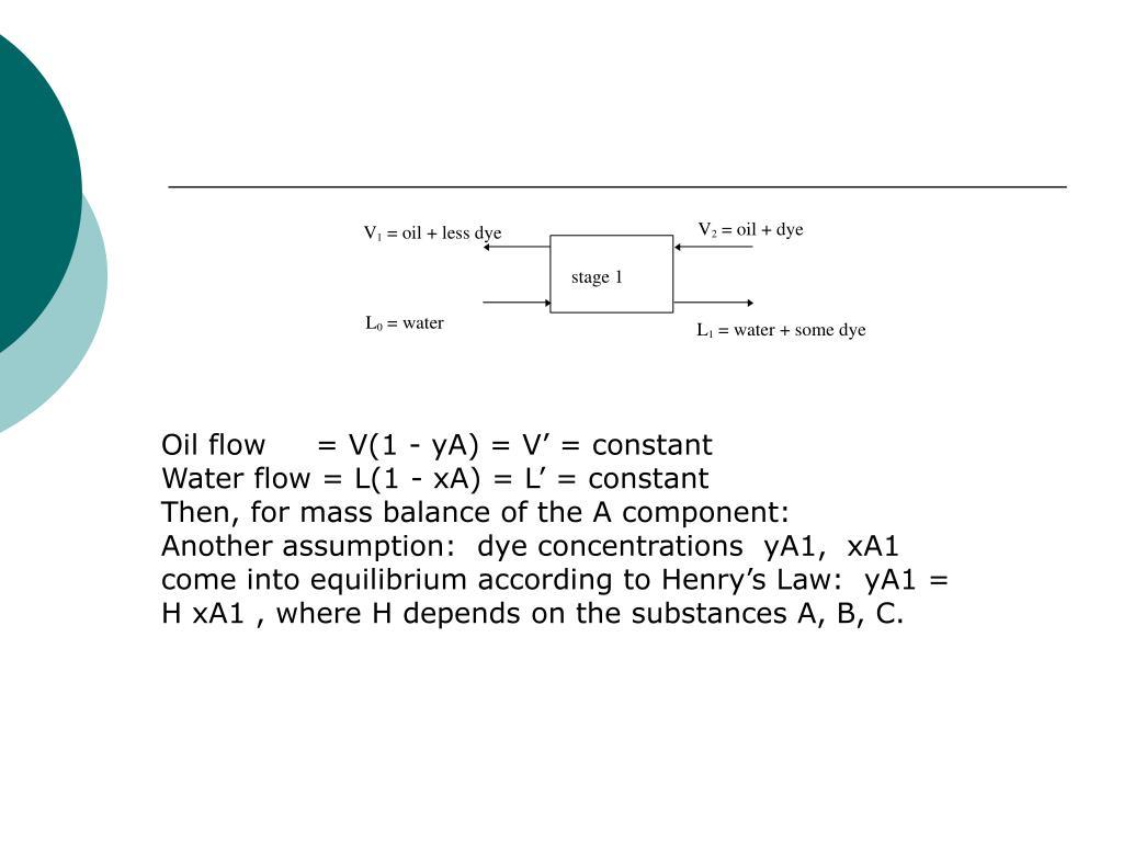 Oil flow     = V(1 - yA) = V' = constant