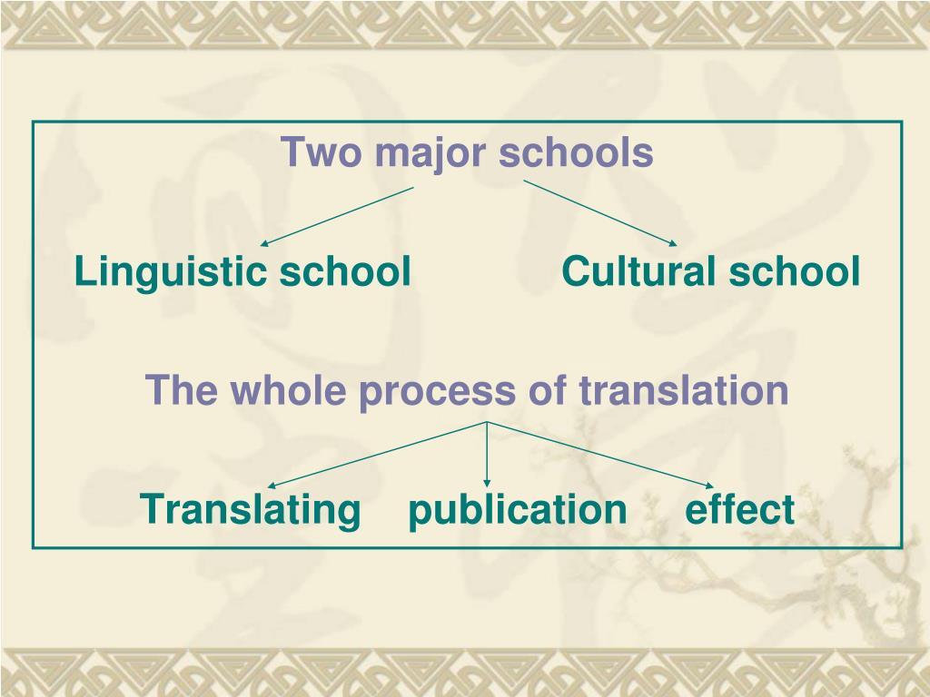 Two major schools
