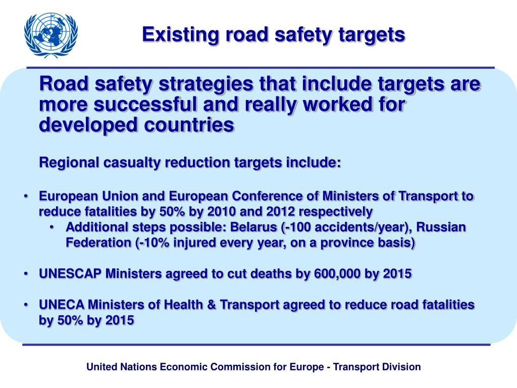 Existing road safety targets