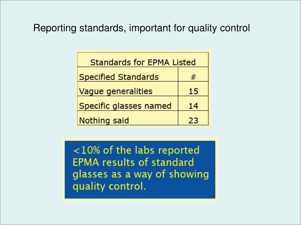 Reporting standards, important for quality control