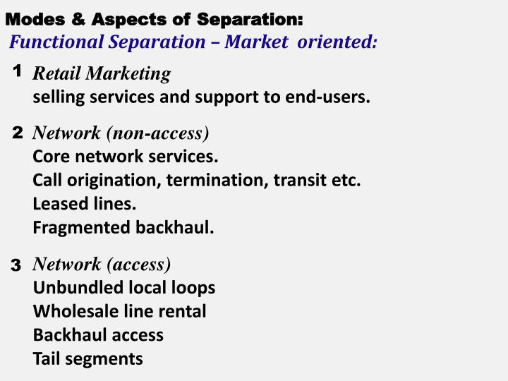 Modes & Aspects of Separation: