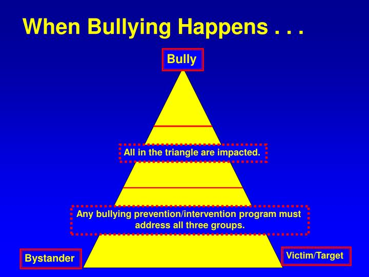 When Bullying Happens . . .