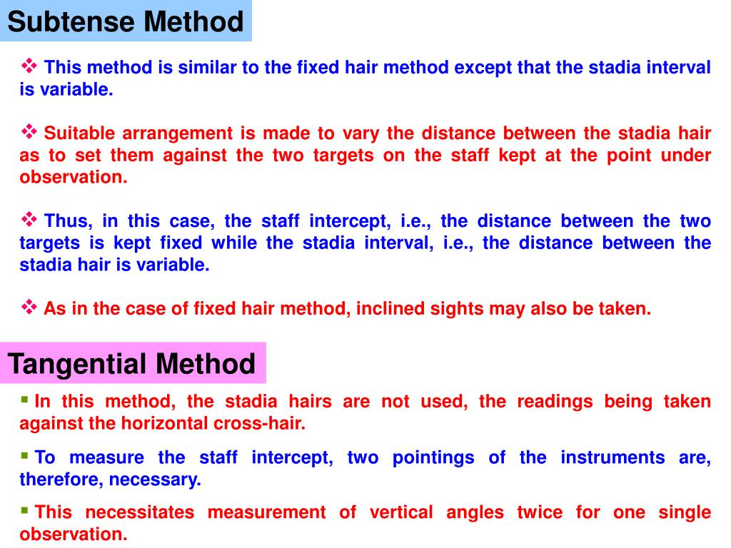 Subtense Method