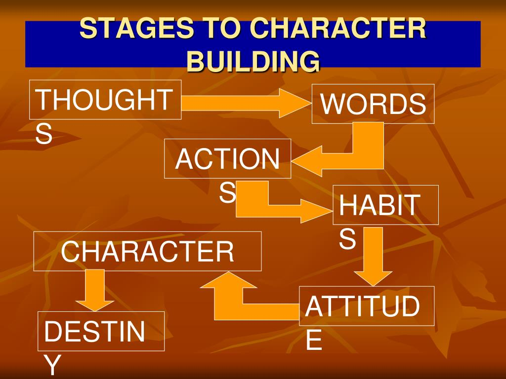 STAGES TO CHARACTER BUILDING