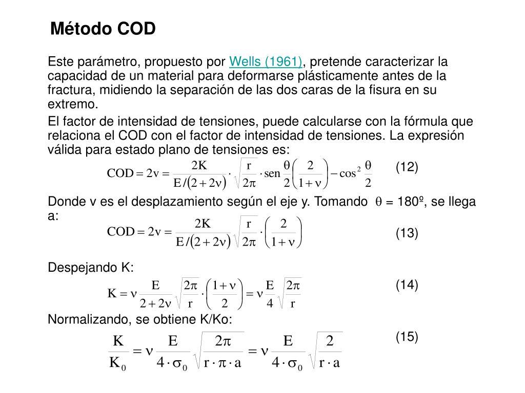 Método COD