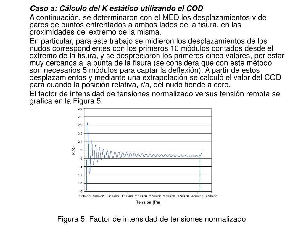 Caso a: Cálculo del K estático utilizando el COD