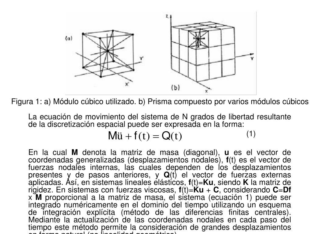 Figura 1: a) Módulo cúbico utilizado. b) Prisma compuesto por varios módulos cúbicos