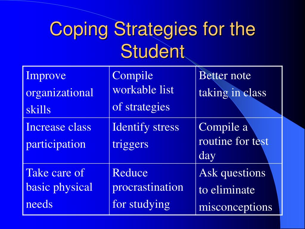 Coping Strategies for the Student