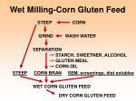 wet milling corn gluten feed