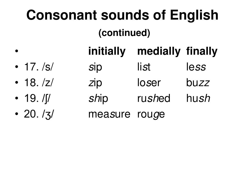 Consonant sounds of English