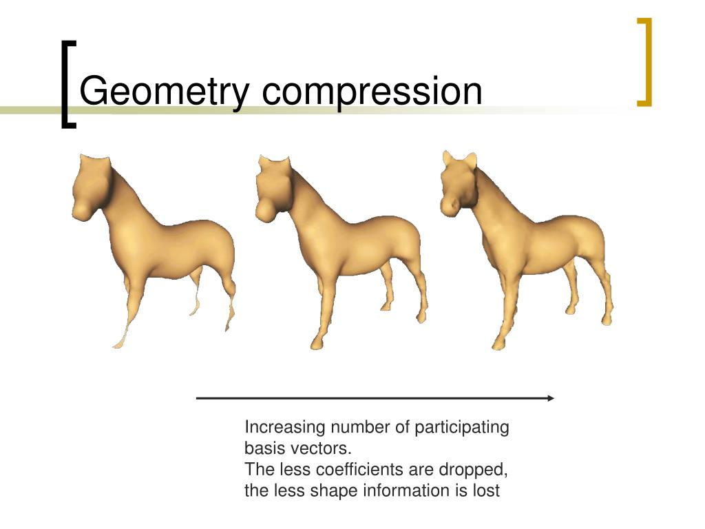 Geometry compression