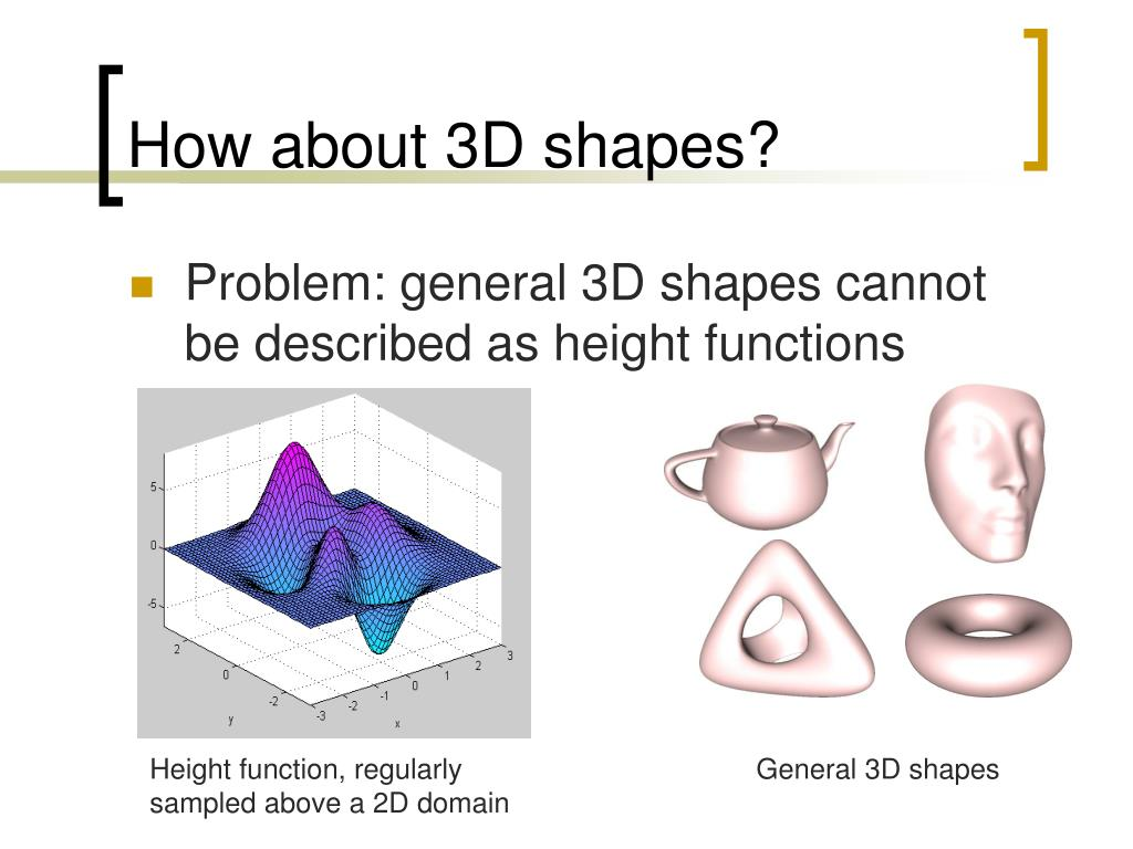 How about 3D shapes?