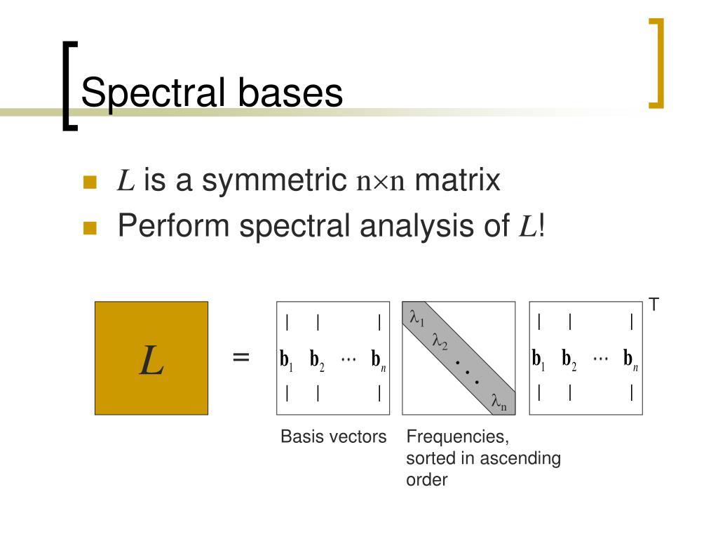 Spectral bases