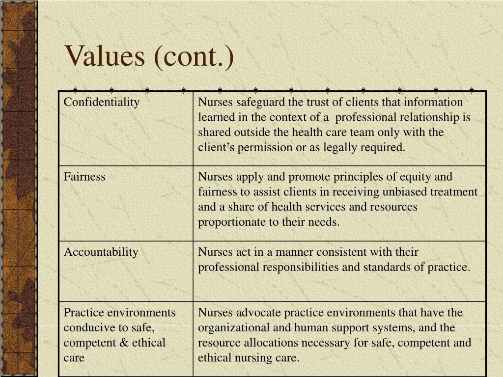 Values (cont.)