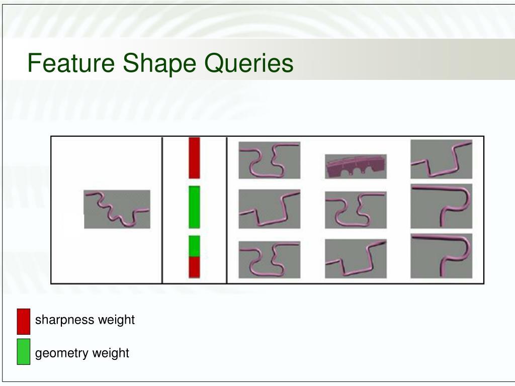 sharpness weight