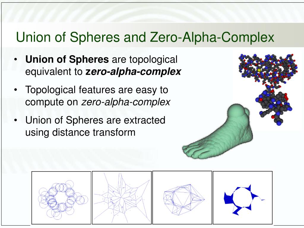 Union of Spheres and Zero-Alpha-Complex