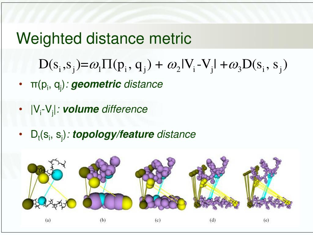 Weighted distance metric