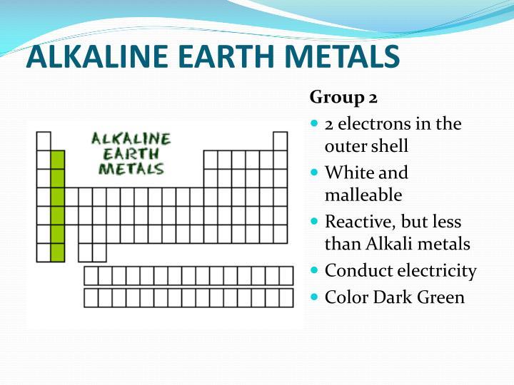 Alkaline Earth Metals Reactivity Golfclub