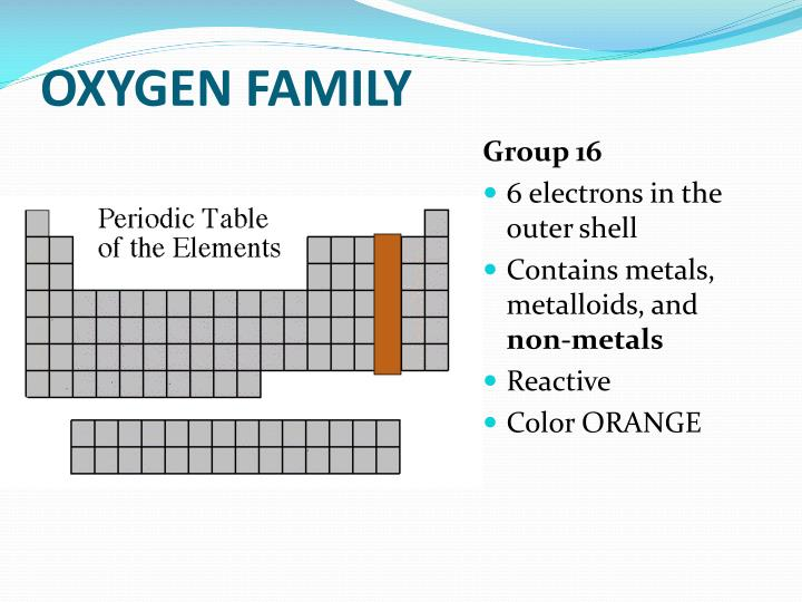 Ppt Coloring The Periodic Table Families Powerpoint